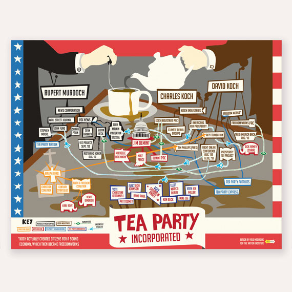 Tea Party Incorporated